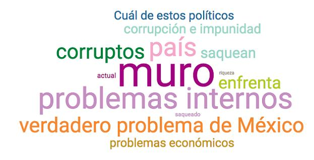 CORRUPCION, TRUMP, CRISIS